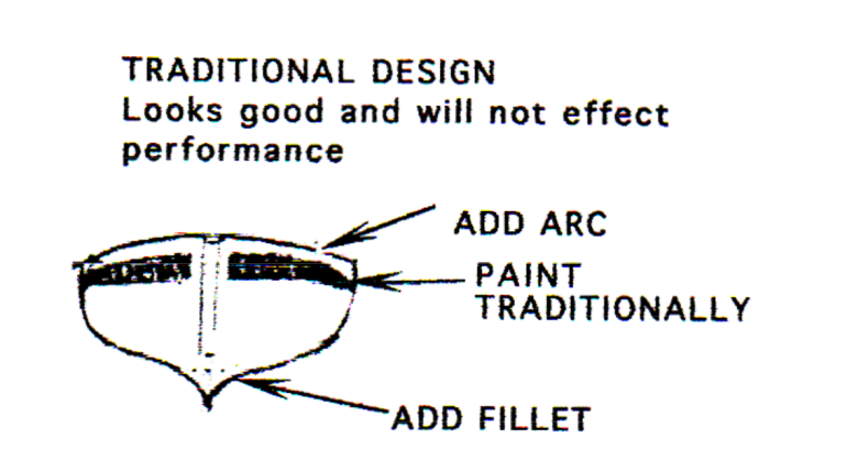 Official transom regulations
